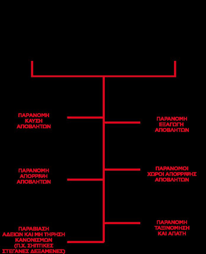 swc-home-diagram